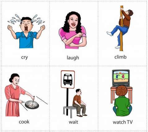 resimli ingilizce fiiller 7 Resimli İngilizce Fiiller