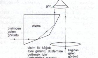 Aydınlık Kutu - Camera Lucida