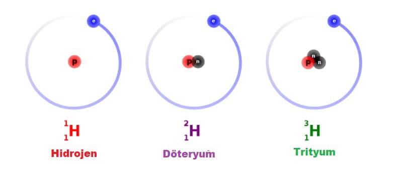 Hidrojen İzotopları