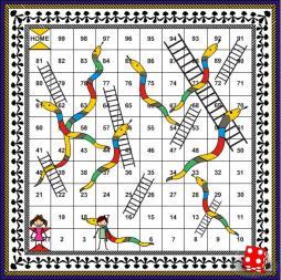 Yılan Merdiveni Oyunu