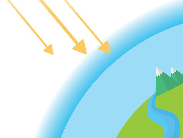 Güneş Radyasyonu Nedir? Nasıl Oluşur? Etkileri Nelerdir? Hakkında Bilgi