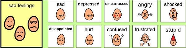 Ingilizce resimli olarak kartları resimli duygular feelings
