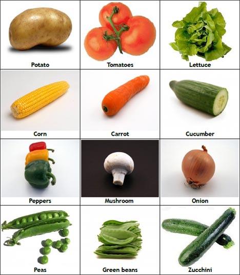 Resimli ingilizce sebze isimleri
