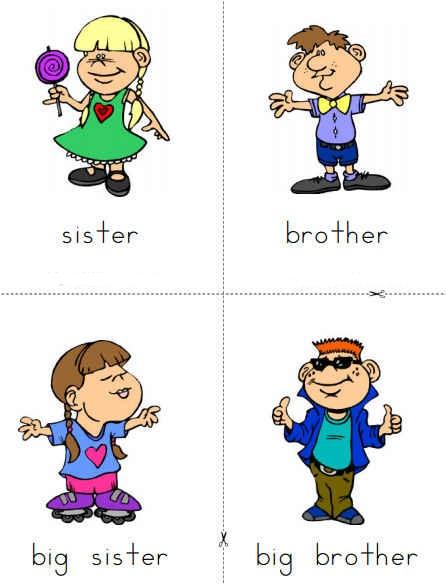 Aile üyelerinin ingilizce isimleri resimleri resimli ingilizce aile