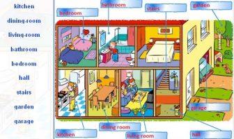 Resimli İngilizce Ev Bölümleri