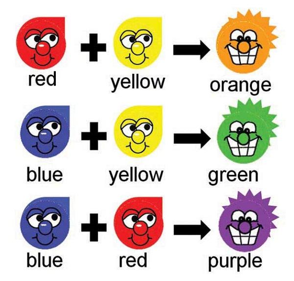 Ingilizce renkler