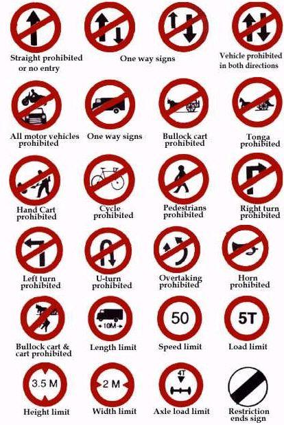 İngilizce Trafik İşaretleri