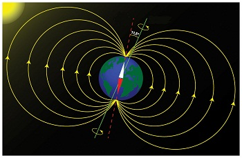 manyetik-alan-cizgileri