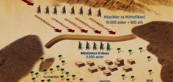 Hendek Savaşı Haritası