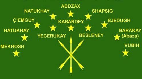 Çerkez Bayrağı