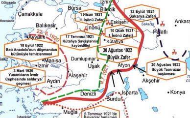 Kurtuluş Savaşı Batı Cephesi Savaşları ve Sonuçları