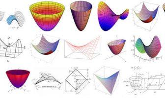 Paraboloit Çeşitleri