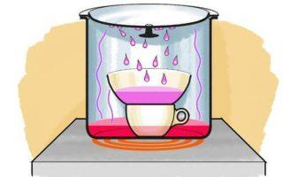 Şeker Su Damıtma
