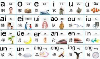 Çin Pinyin Alfabesi