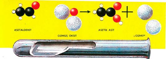 Aldehitler amonyak eriyiğinde erimiş gümüş oksidi indirgeyebilirler. Gümüş çöker, eğer cam çepere yapışırsa gümüş aynası olur