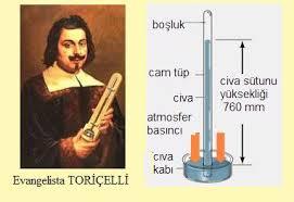 toricelli-deneyi