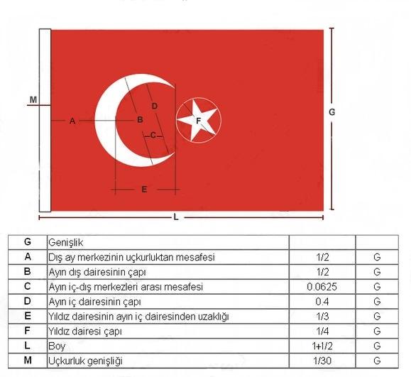 Bayrak Ölçüleri