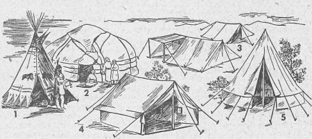 1- Kızılderili çadırı 2- Yuvarlak Orta Asya Çadırı 3,4- Kamp çadırı 5- Mahruti (konik) çadırlar