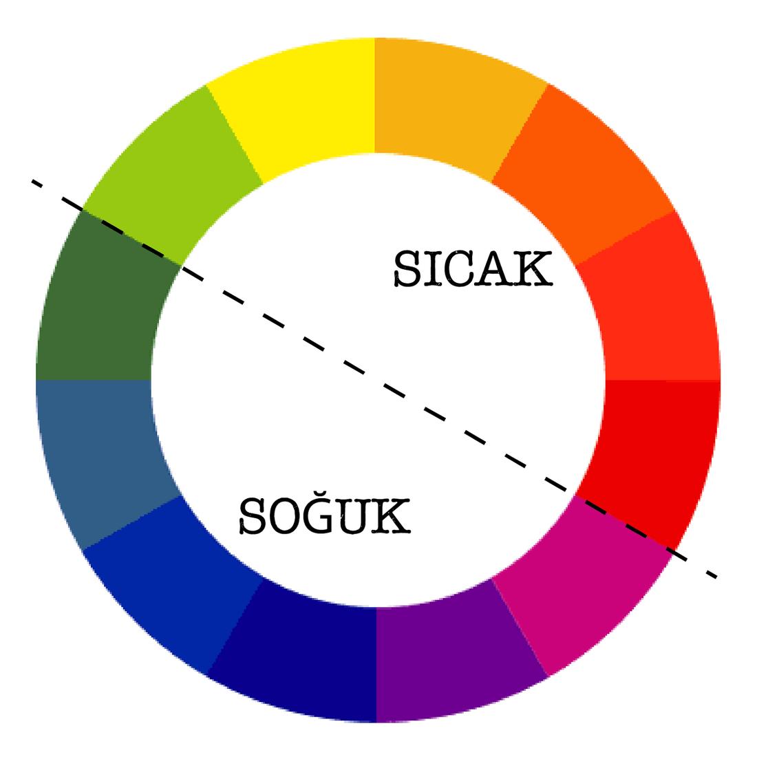 Sıcak ve Soğuk Renkler Nelerdir? Özellikleri Nelerdir?