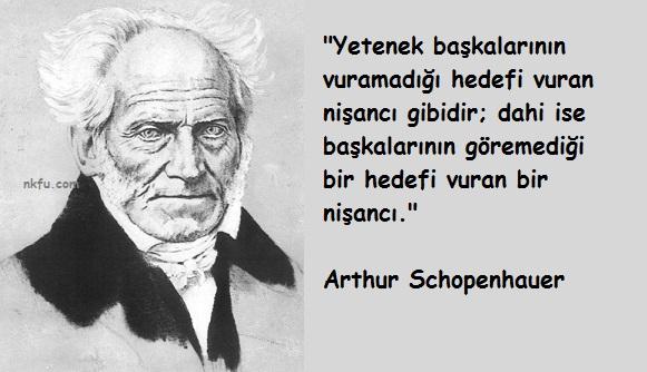 Arthur Schopenhauer Sözleri