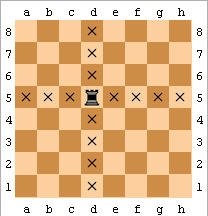 satranc-kale-hareketi