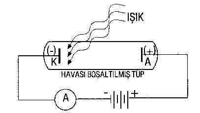 fotoelektrik-olay-1