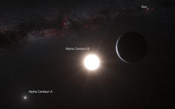 Alfa Centauri Yıldızı