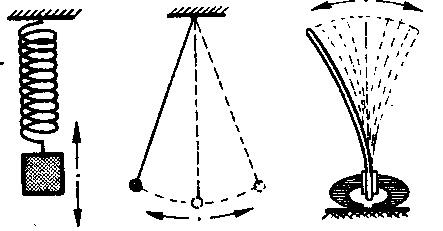 basit-harmonik-hareket