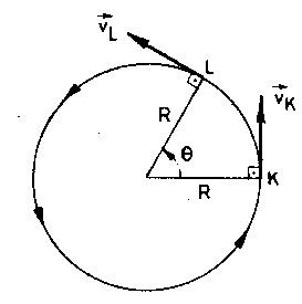 dairesel-harekette-ivme-1