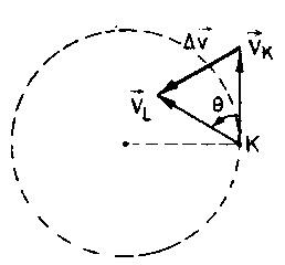 dairesel-harekette-ivme-2