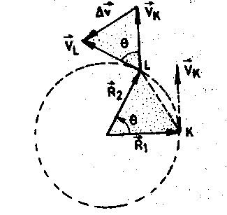 dairesel-harekette-ivme-3