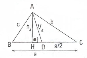 kenarortay-teoremi