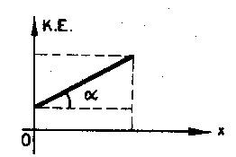 kinetik-enerji-2