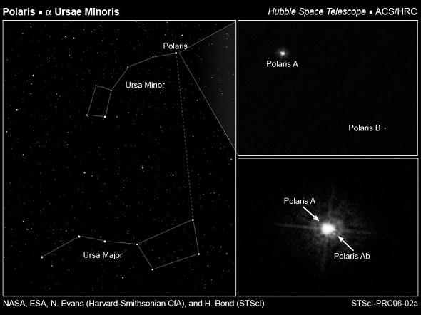 Kutup Yıldızı (Polaris)
