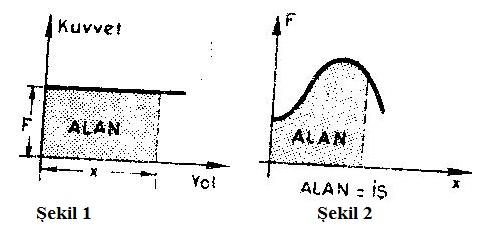 kuvvet-yol-diyagrami-1