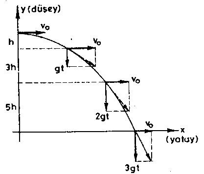yatay-atis-hareketi-1
