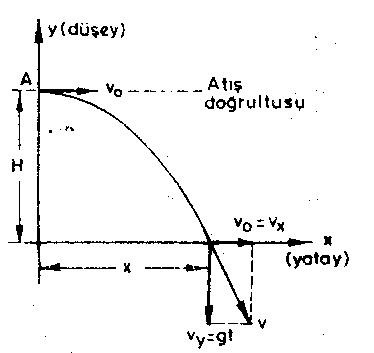 yatay-atis-hareketi-2