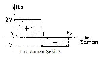 ddh-hiz-zaman-2