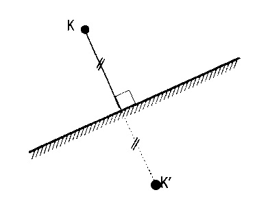 duzlem-aynada-isikli-cismin-1