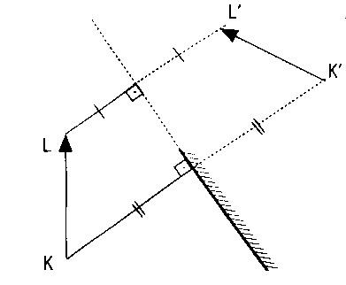 duzlem-aynada-isikli-cismin-2