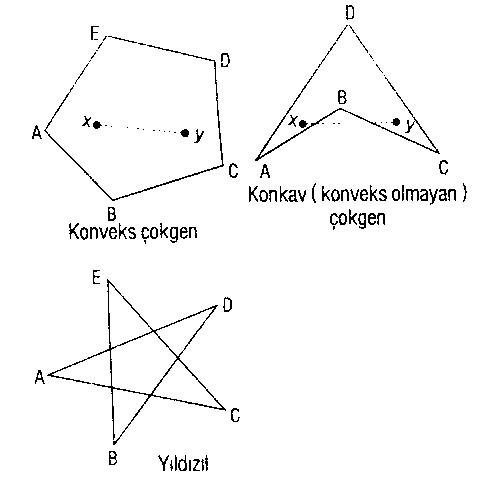 konveks-konkav-cokgenler