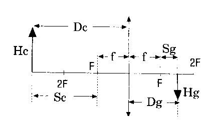 mercek-formulleri