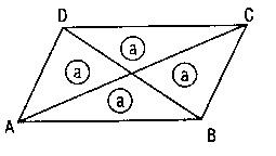 paralelkenar-ozellikleri-6