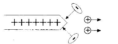 sivri-uclar-2