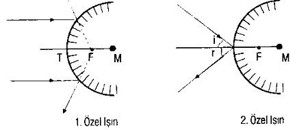 tumsek-aynada-ozel-isin-2