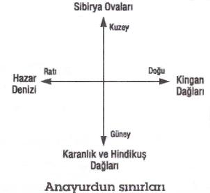 turk-anayurdu
