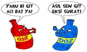 Asit - Baz