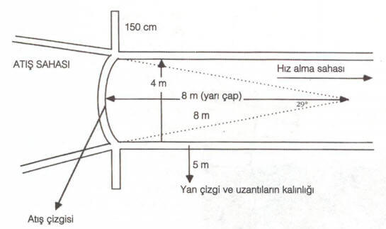 Cirit Atma Alanı