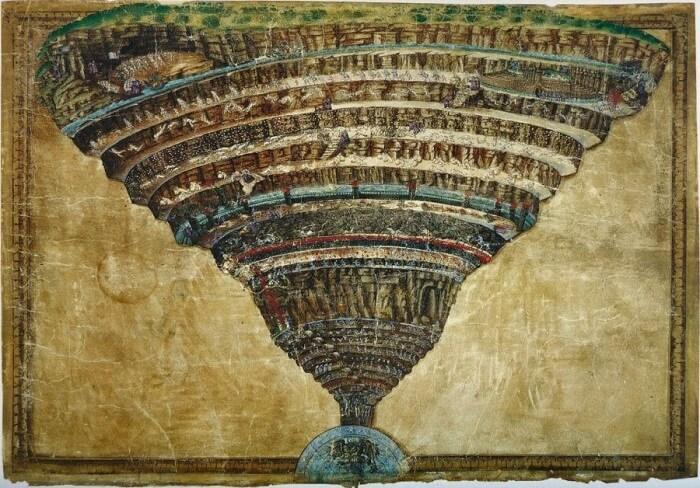 Dante'nin Cehennemi