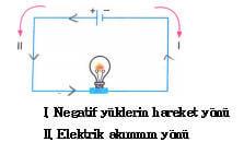 elektrik-5